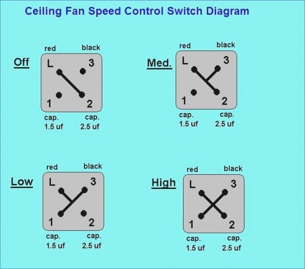 ceiling_fan_sd_control_switch_wiring_diagram_3  Prong Toggle Switch Wiring Diagram Two Lights A Vw Bug On on