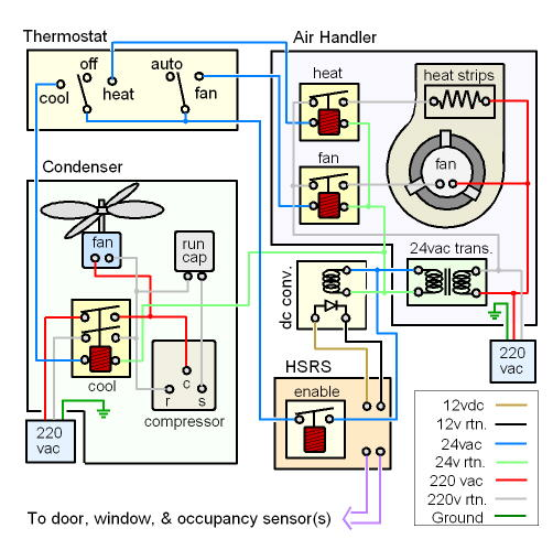 Central Ac Control Wiring