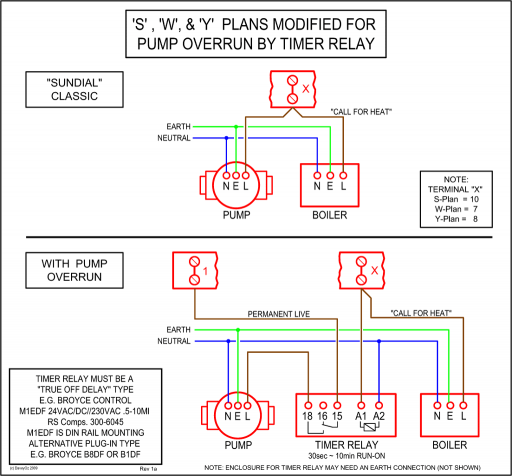 Central Heating Y Plan Wiring Diagram