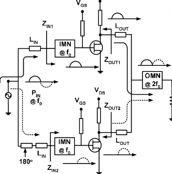 Circuit Diagram Of The New Frequency Doubler (imn@f 0 And Omn@2f 0