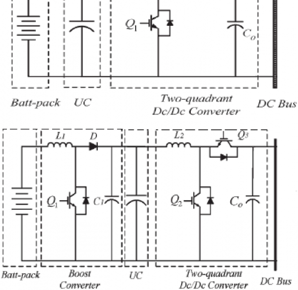 Circuit Diagrams Of Two Different Hesm Topologies  Passive (top