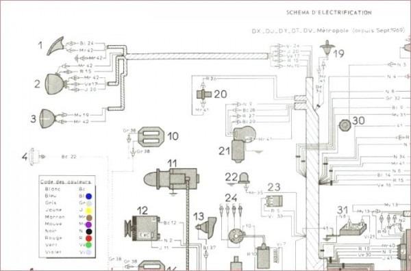 Citroen Wiring Diagrams