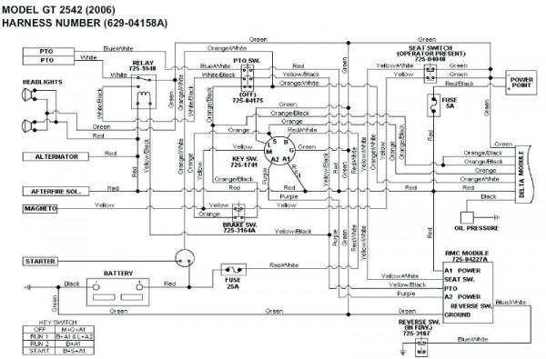 Cub Cadet 1045 Wiring Diagram