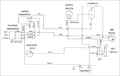 Cub Cadet 1045 Solenoid Wiring Diagram