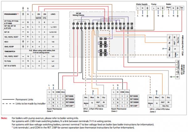 Danfoss Thermostat Wiring Diagram