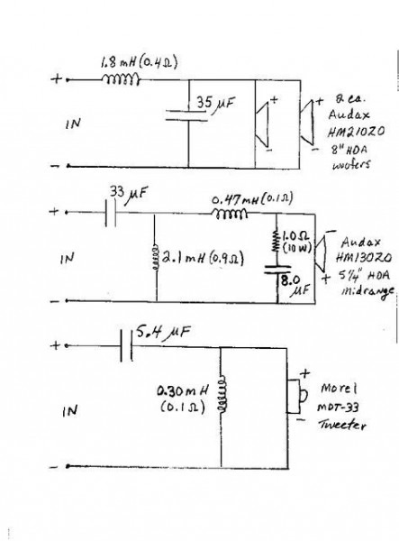 Dick Olsher's Crossover Schematic For His Poly Natalia 3