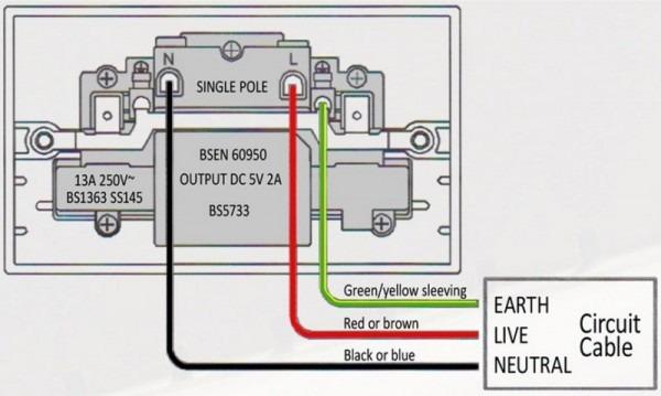 Double Plug Socket Wiring Diagram