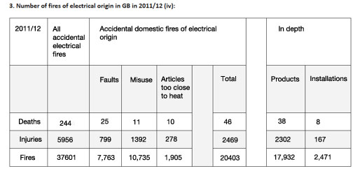 Electric Cable Sizes And Amp Ratings