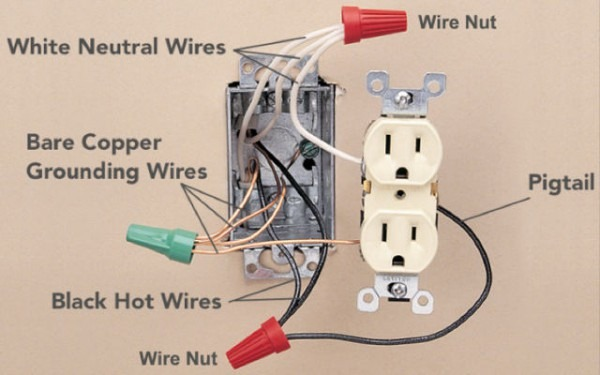 Electrical Receptacle Wiring In Parallel Vs Daisy