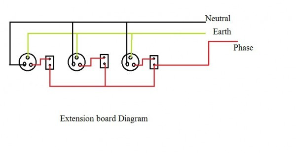 Electrical Standards  How To Make Extension Board
