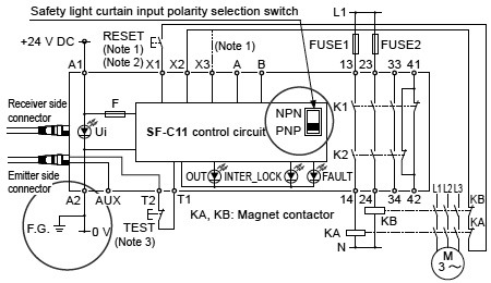 Exclusive Control Unit For Safety Light Curtain Sf