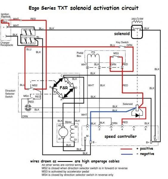 1999 Ez Go Golf Cart Wiring Diagram