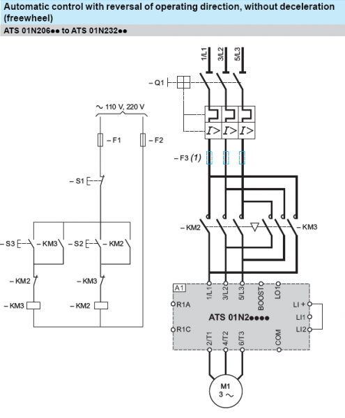 For Soft Starters And Variable Speed Drives, Can The Atsxxxx And