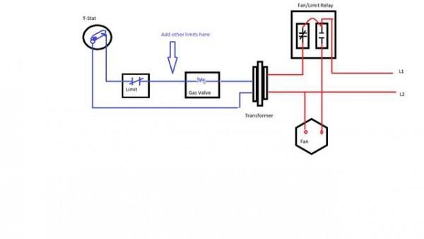 Furnace Switch Wiring
