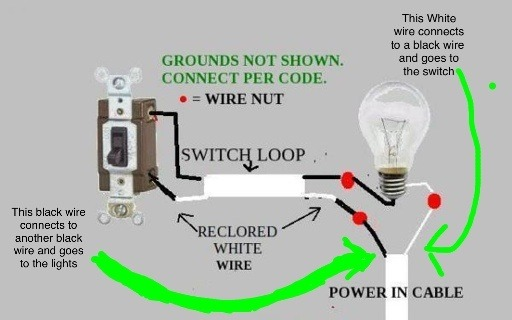 Hd Wallpapers Common Wire Color For A Light Switch Is Animated