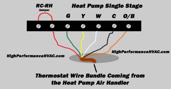 Heat Pump Thermostat Wiring Chart & Diagram