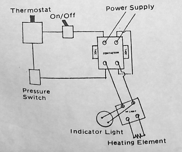 heater_repair_for_hot_tub_spa_whirlpool_bath_3  Wire Spa Wiring Plug Diagram on extension cord plug diagram, 6 plug wire diagram, 3 wire thermostat diagram, electrical plug diagram, 3 wire plug connectors, three wire diagram, 4 wire plug wiring diagram, 3-pin plug diagram, 3 wire switched plug, 3 wire circuit diagram,