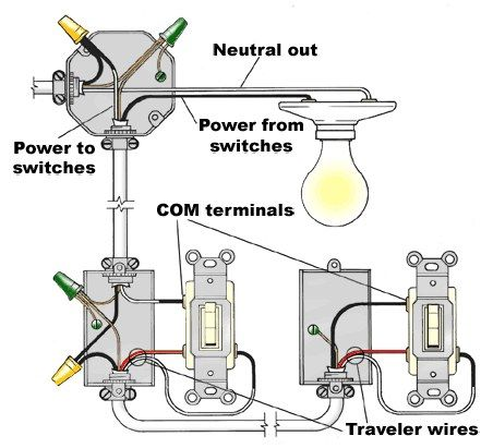 Home Electrical Wiring Basics, Residential Wiring Diagrams On