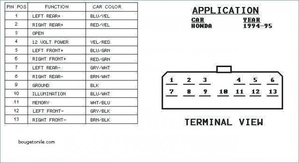 Honda Accord Wiring Diagram