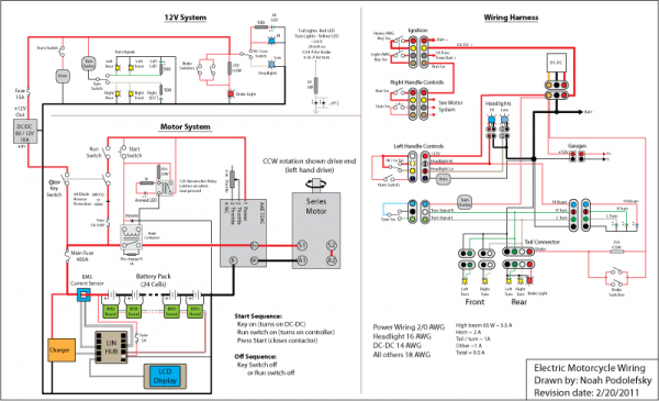 How To Make A Wiring Harness