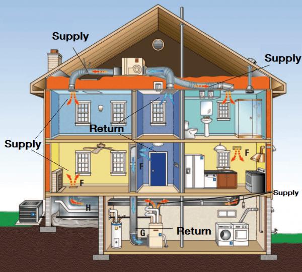Hvac Diagram For Homes
