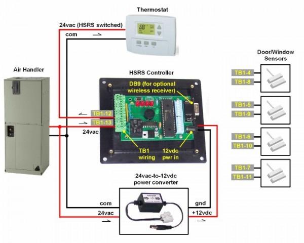 Hvac Smart Relay Switch – Gabstopper
