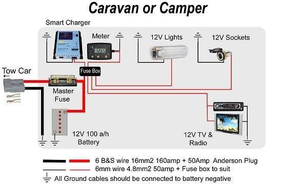 Image Result For Diy Camper Trailer Electrics