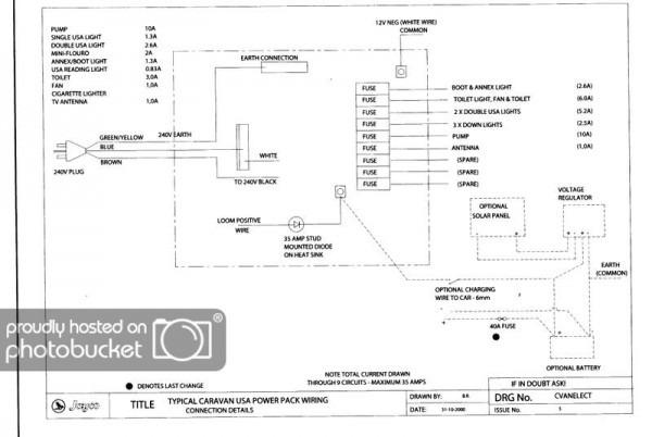 Jayco Wiring Diagram