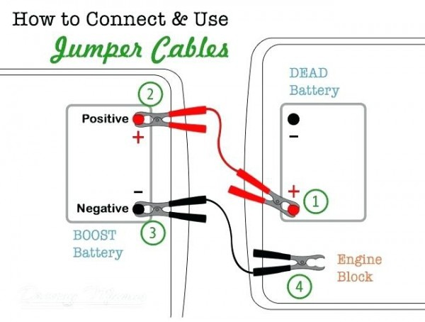 Jump Battery How To Connect And Use Jumper Cables Diagram Cars