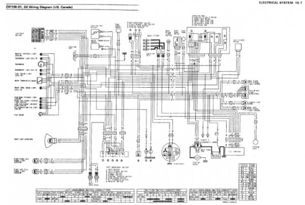 2000 Zx12r Wiring Diagram