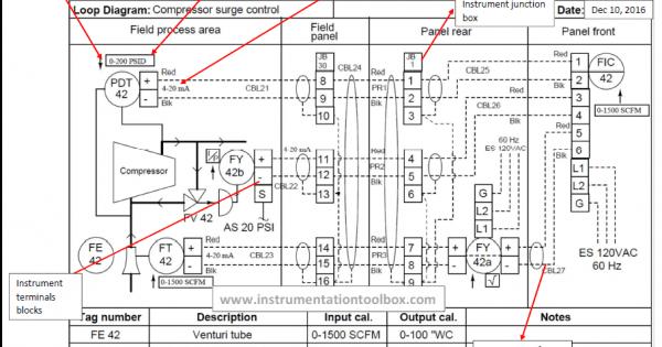 Loop Wiring Diagram