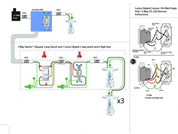 Lutron Skylark Dimmer Wiring Diagram