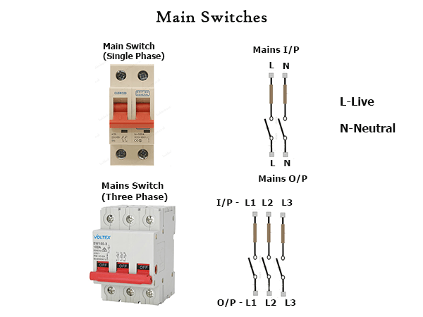 Main Switch Wiring