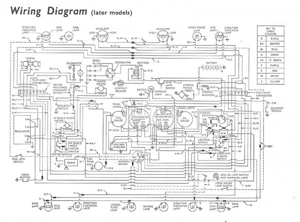 1991 Ford Escort Wiring Diagram Images