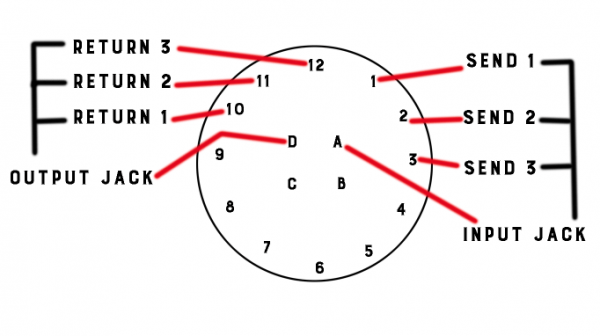 rotary switch connection diagram