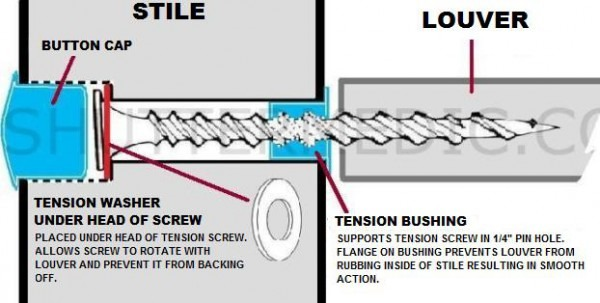 Order Tension Screw Bushing As Low As  03 Cents Each