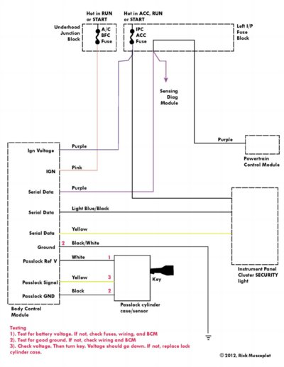 Passlock Wiring Diagram — Ricks Free Auto Repair Advice Ricks Free