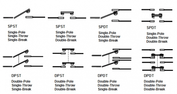 Pressure Switches Selection Guide