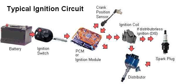 Proton Gen 2 Ecu Wiring Diagram