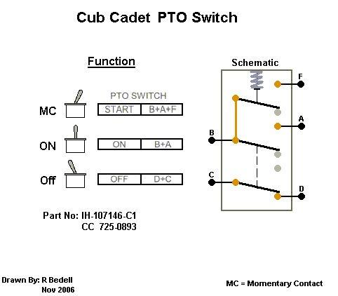 Pto Clutch Wiring Diagram Likewise Cub Cadet Pto Switch Wiring