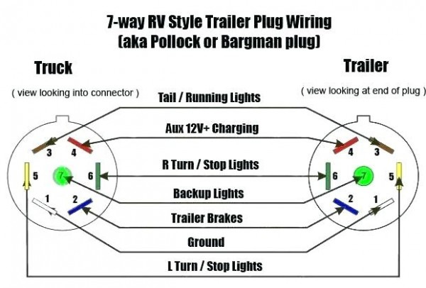 Qt50 Wiring Diagram Tractor Wiring Diagram 7 Pole Trailer Wiring