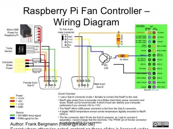 Raspberry Pi Fan Controller – Wiring Diagram To Fan 4