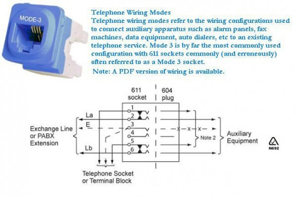 Telephone Wall Plate Wiring Diagram from www.chanish.org