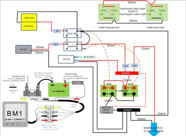 Roadtrek Wiring Diagram