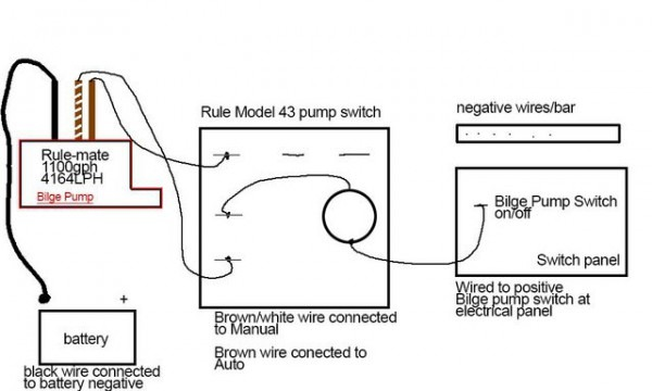 Rule Automatic Pump And Switch