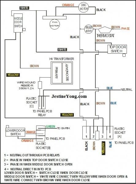 Samsung Dryer Diagram