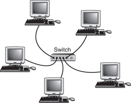 Session 6   The Personal Computer Connection Methods