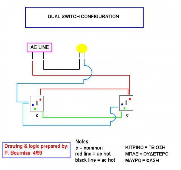 Some Electrical Diagrams