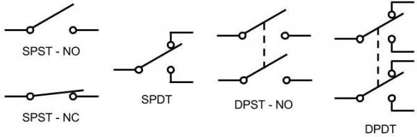Switch Circuits And Functions