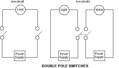 Switch Poles